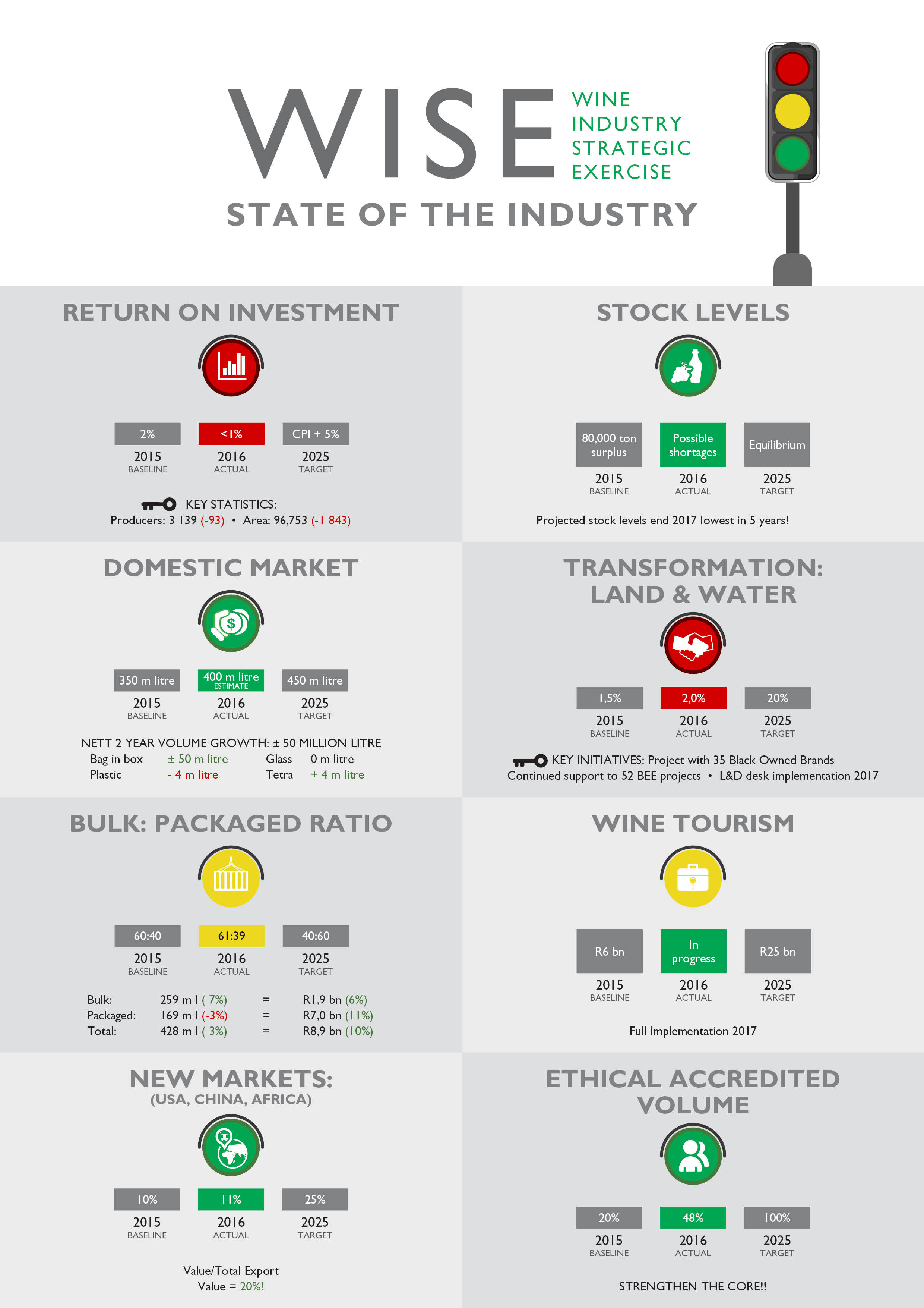 Wise_state_of_the_industry_Jan2017_2
