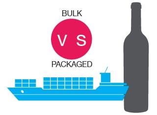 Debate: Bulk vs Packaged